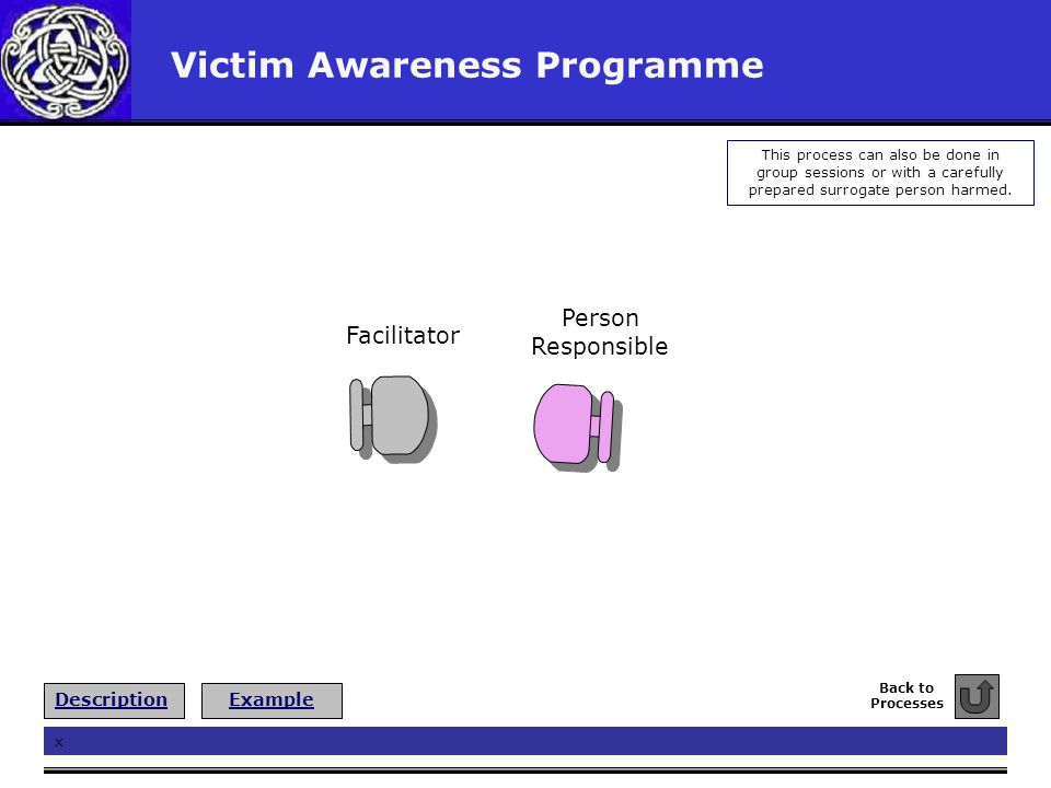 Victim Awareness Programme Person Responsible Facilitator This process can also be done in group sessions or with a carefully prepared surrogate perso