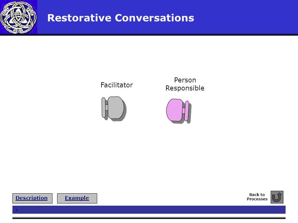Restorative Conversations Person Responsible Facilitator x Back to Processes ExampleDescription
