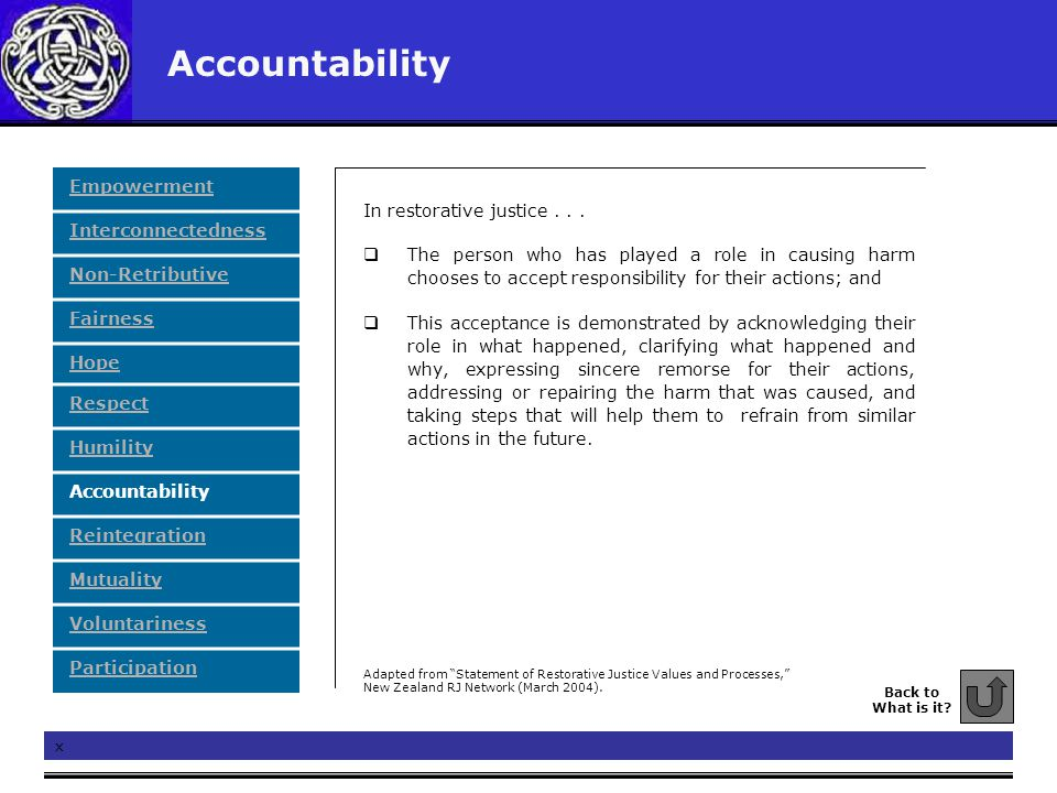 Accountability In restorative justice...  The person who has played a role in causing harm chooses to accept responsibility for their actions; and 
