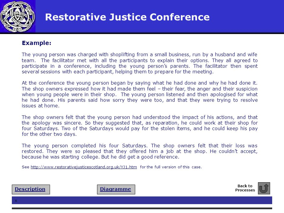 Restorative Justice Conference Example: The young person was charged with shoplifting from a small business, run by a husband and wife team. The facil