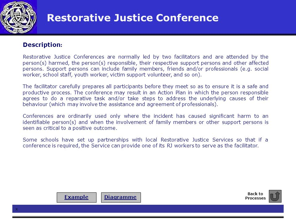 Restorative Justice Conference Description : Restorative Justice Conferences are normally led by two facilitators and are attended by the person(s) ha