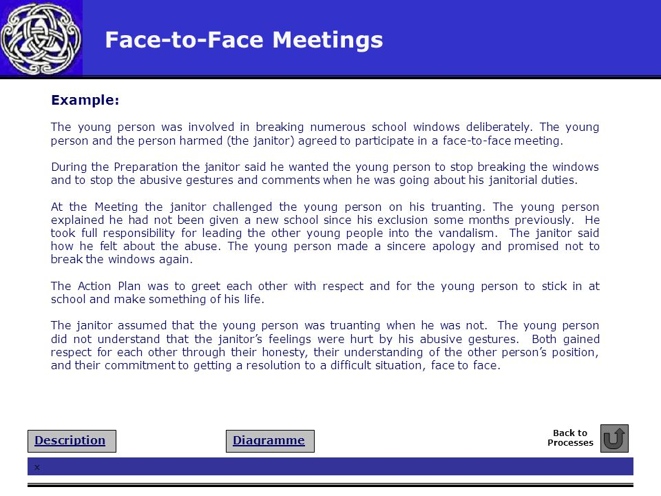 Face-to-Face Meetings Example: The young person was involved in breaking numerous school windows deliberately. The young person and the person harmed