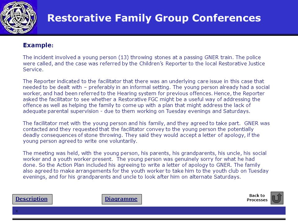 Restorative Family Group Conferences Example : The incident involved a young person (13) throwing stones at a passing GNER train. The police were call