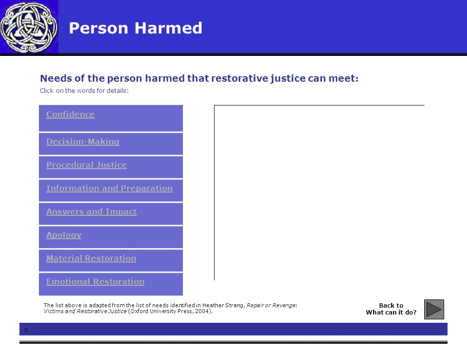 Person Harmed x Back to What can it do? The list above is adapted from the list of needs identified in Heather Strang, Repair or Revenge: Victims and