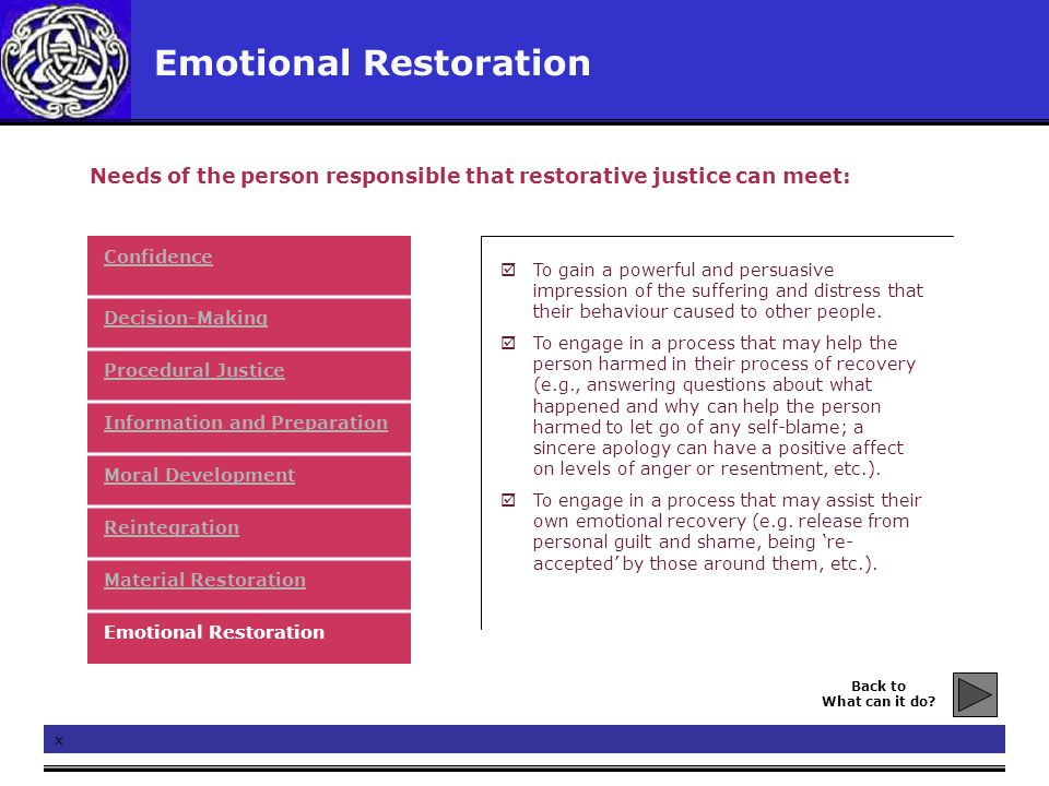 Emotional Restoration x  To gain a powerful and persuasive impression of the suffering and distress that their behaviour caused to other people.  To
