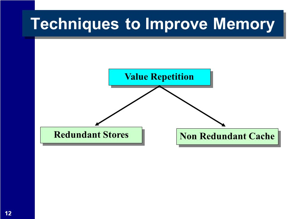 12 Techniques to Improve Memory Redundant Stores Non Redundant Cache Value Repetition
