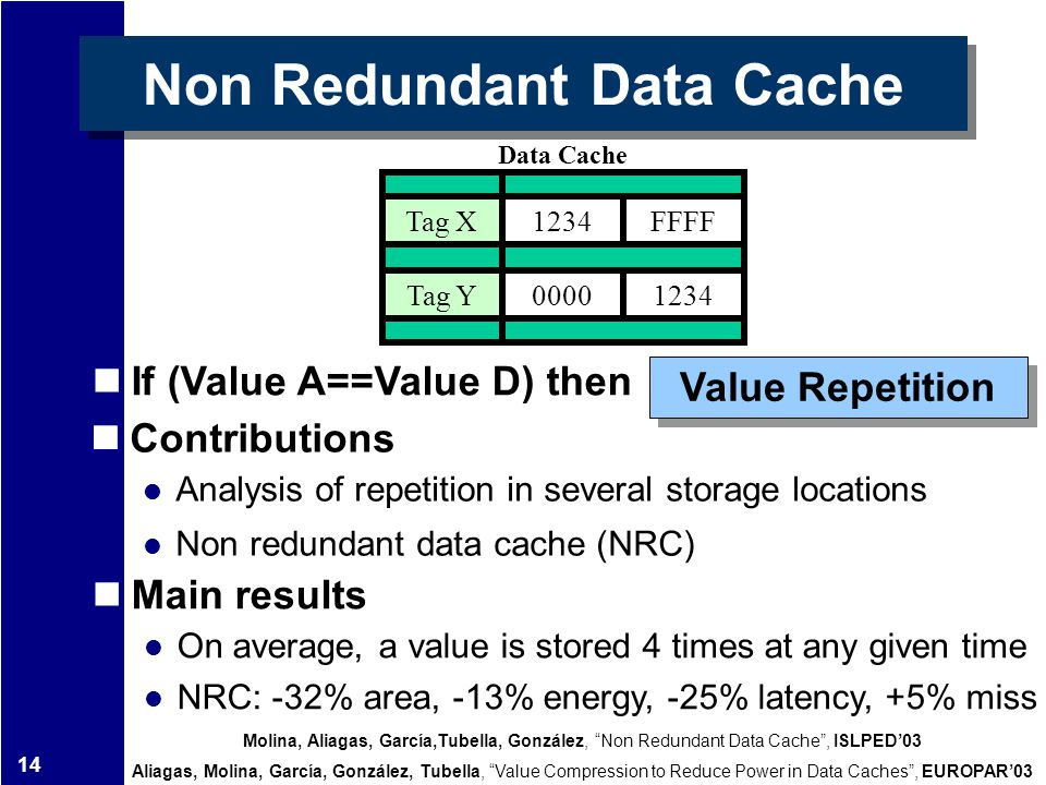 "14 Non redundant data cache (NRC) Data Cache Non Redundant Data Cache Molina, Aliagas, García,Tubella, González, ""Non Redundant Data Cache"", ISLPED'03"