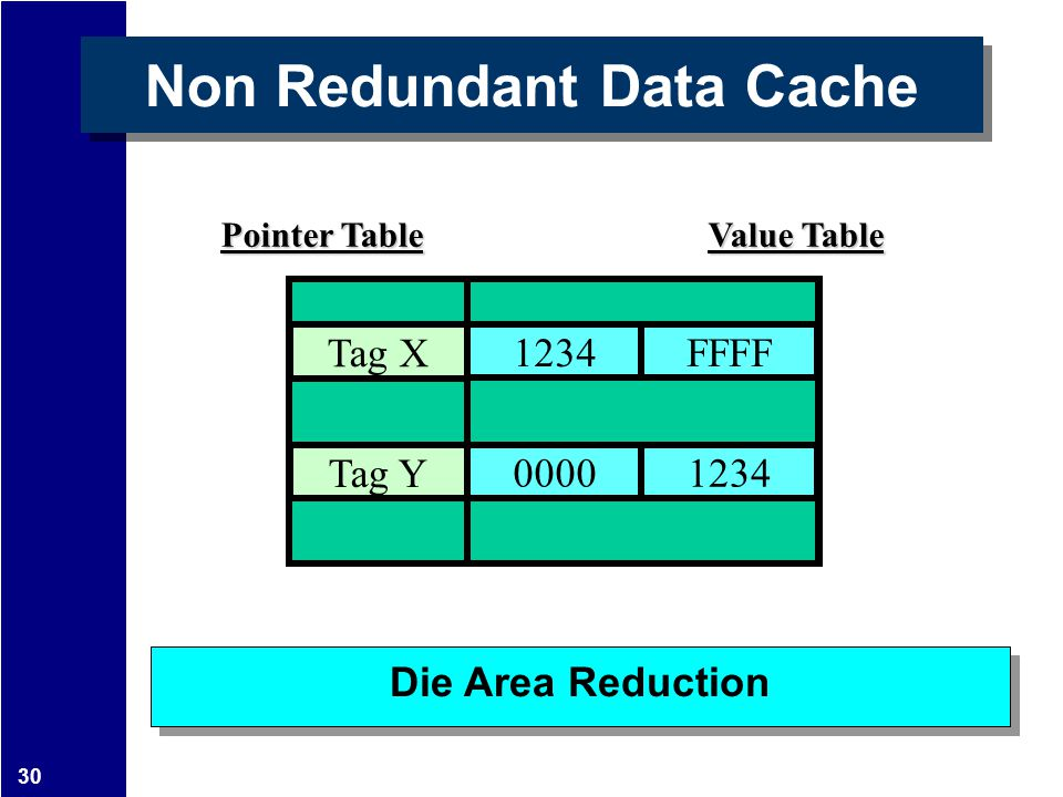 30 1234 FFFF 0000 1234 0000 FFFF 1234 Non Redundant Data Cache Tag X Tag Y Pointer Table Value Table Die Area Reduction