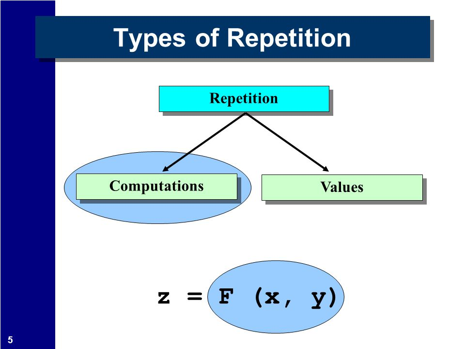 5 Types of Repetition Repetition Computations Values z = F (x, y)