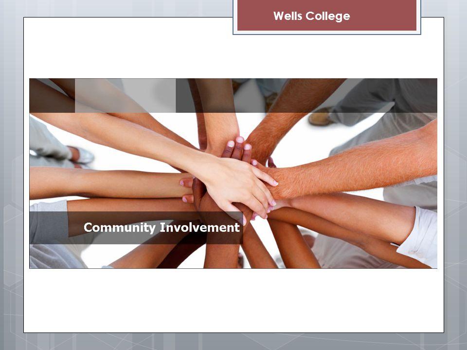 Wells College