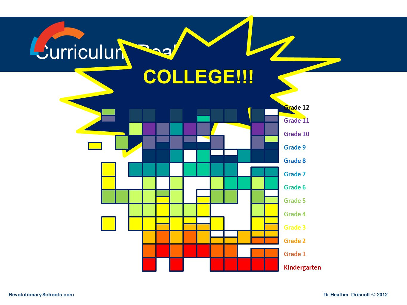 Curriculum Realized COLLEGE!!.