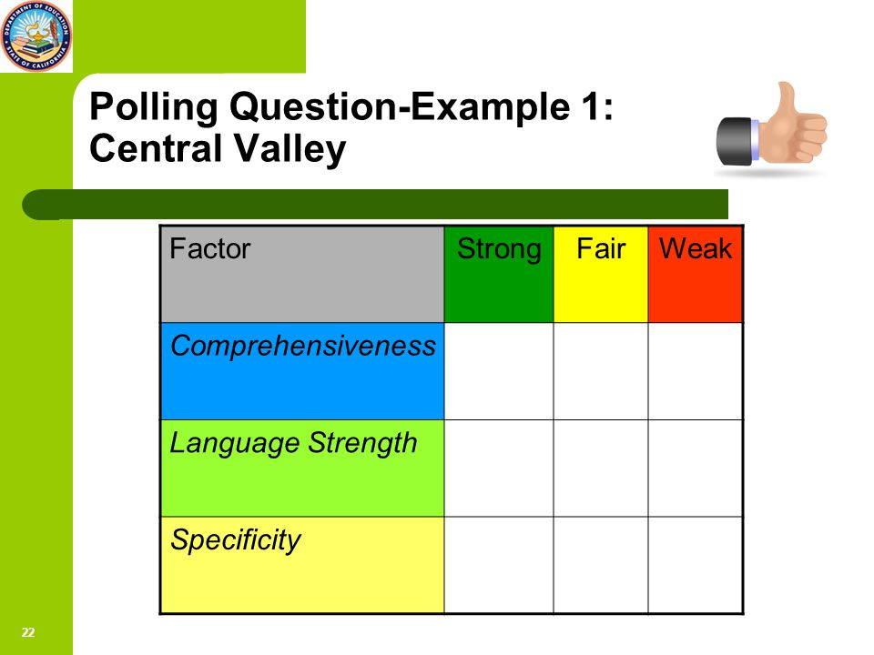 22 Polling Question-Example 1: Central Valley FactorStrongFairWeak Comprehensiveness Language Strength Specificity