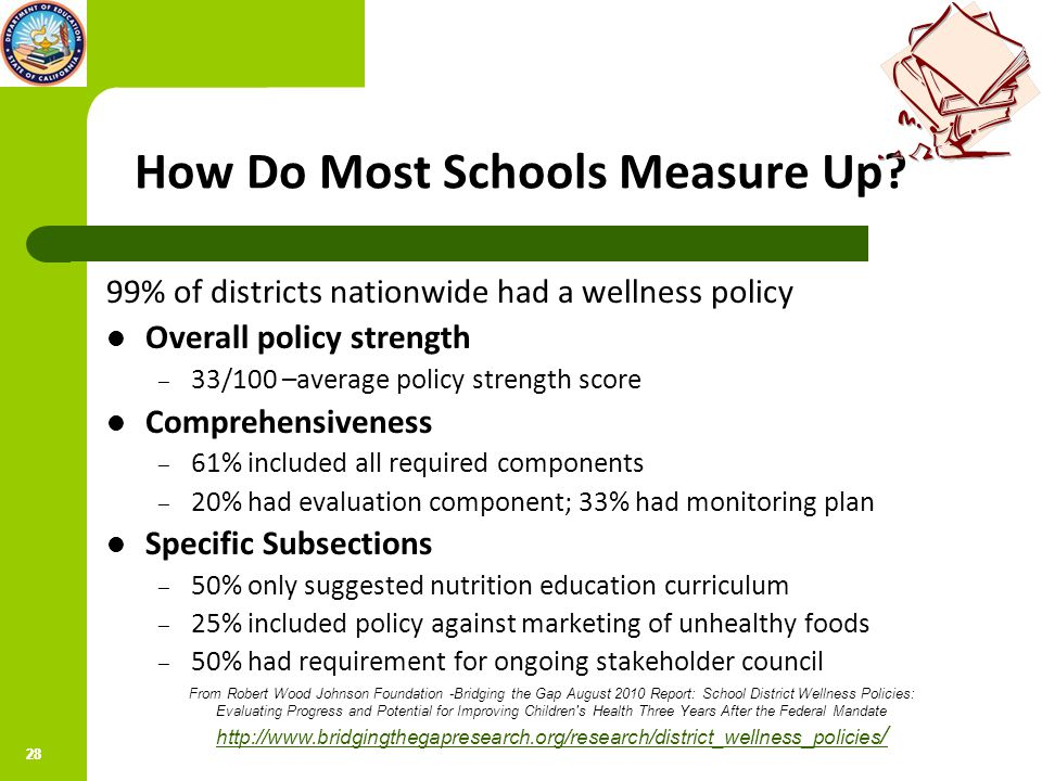 28 How Do Most Schools Measure Up.