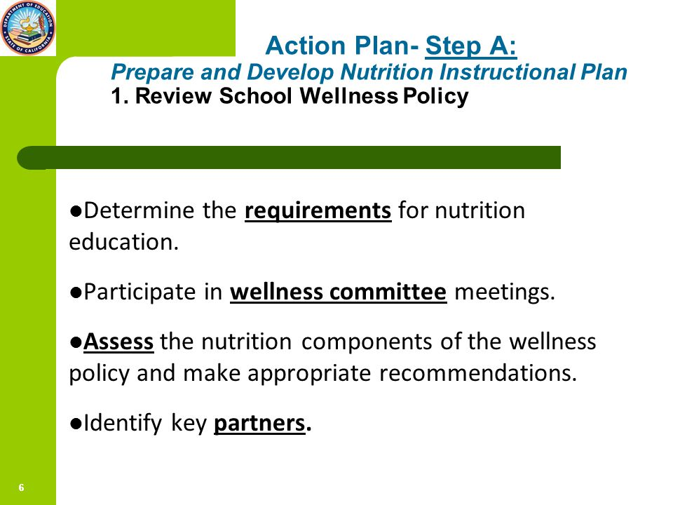 77 Polling Question Does your wellness policy: Include nutrition education.