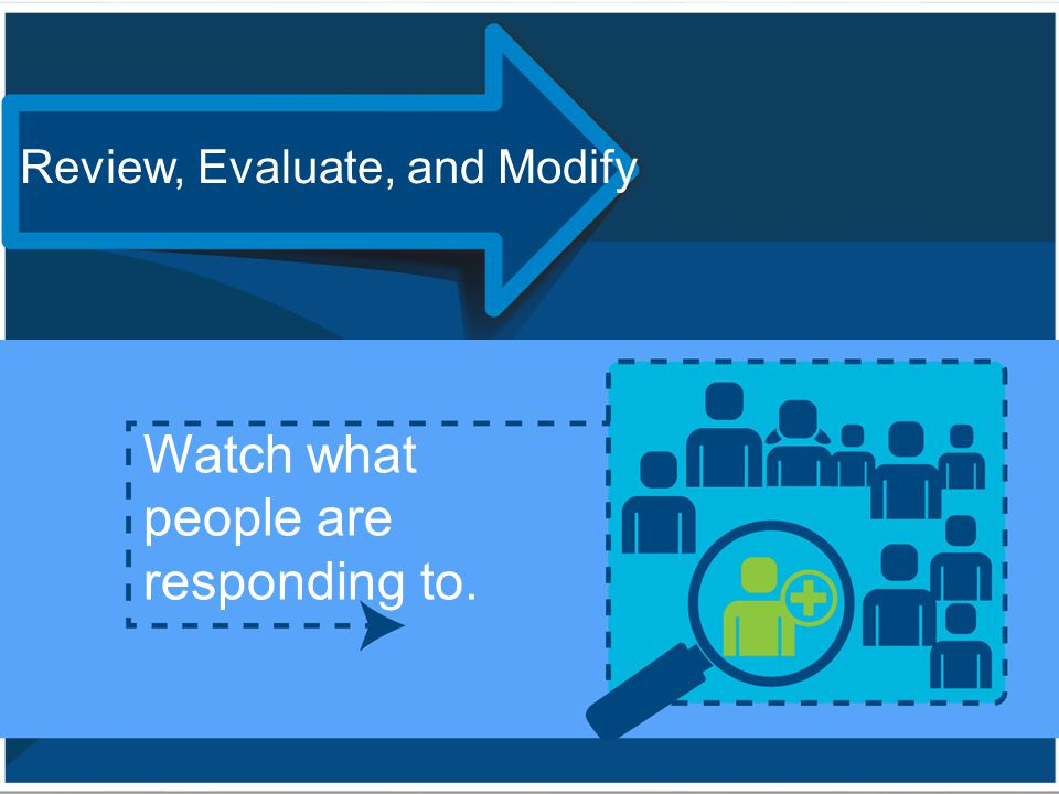 Review, Evaluate, and Modify Watch what people are responding to.