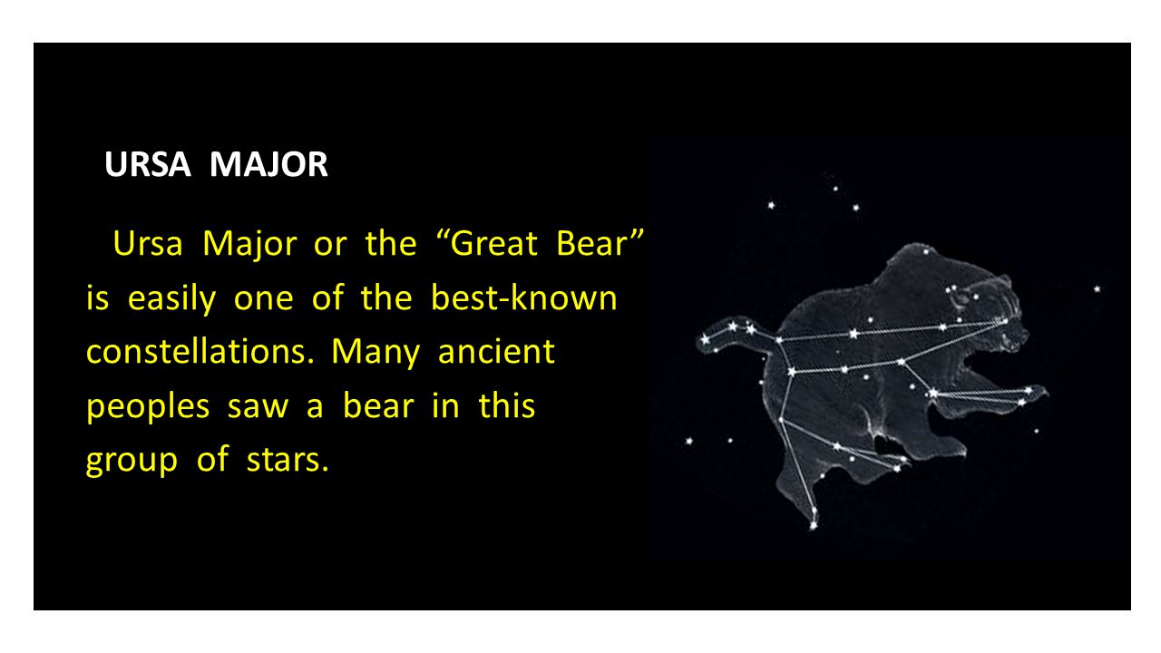 URSA MAJOR Ursa Major or the Great Bear is easily one of the best-known constellations.