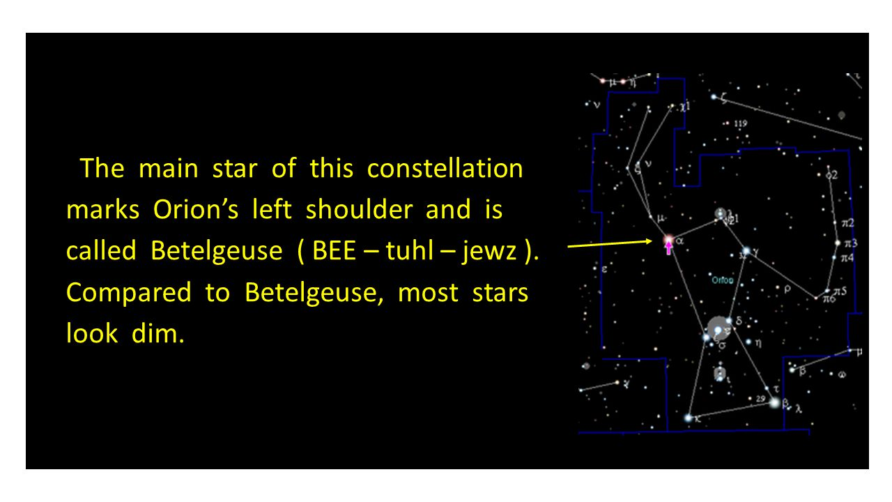 The main star of this constellation marks Orion's left shoulder and is called Betelgeuse ( BEE – tuhl – jewz ).