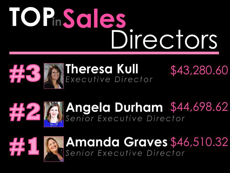 Directors Dreambuilding TOP in Amanda Graves Senior Executive Director 30 Angela Durham Senior Executive Director 32 Deann Champagne Senior Executive Director 29