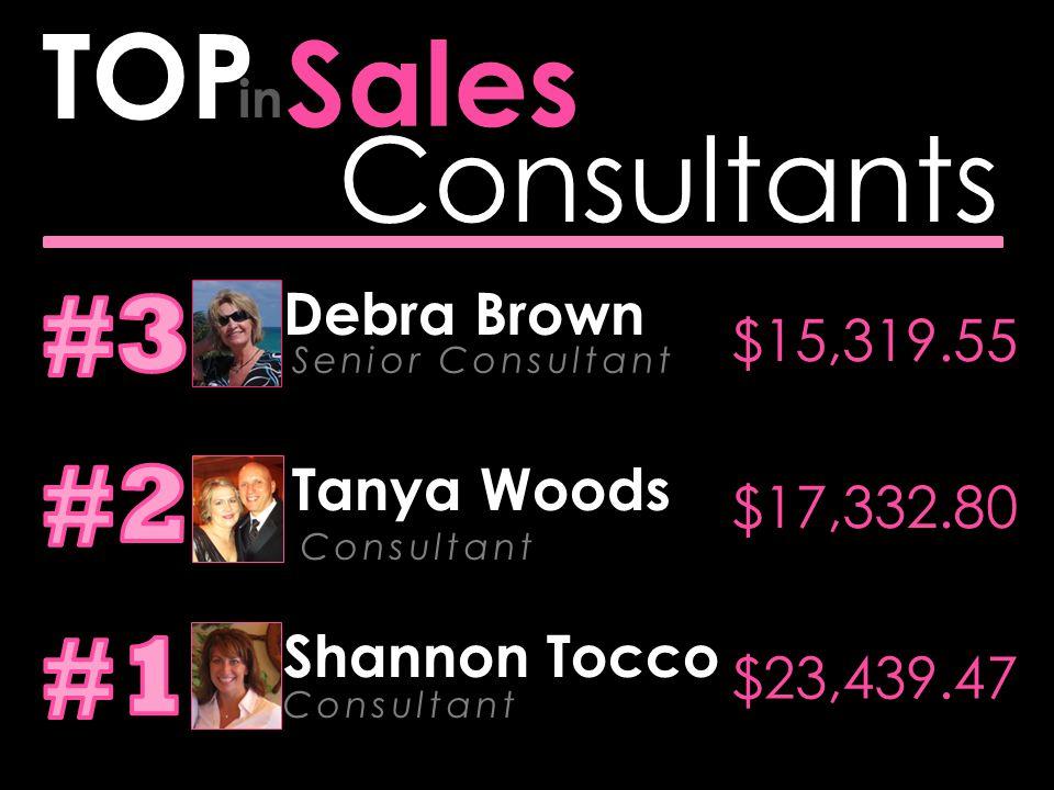 Consultants Dreambuilding TOP in 3 Blythe Fritz Christine Vick Jennifer Mills Kimberly Greenwell Lauren Rasor Morgan Wheeler Tanya Woods