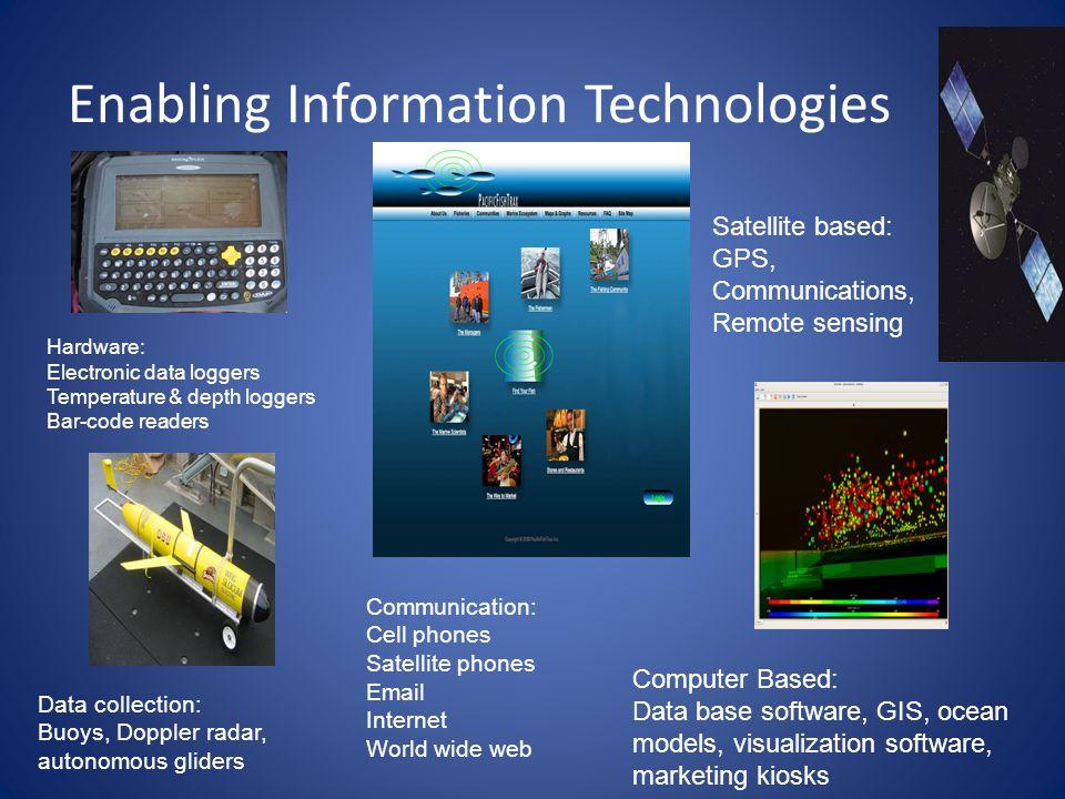 Enabling Information Technologies Hardware: Electronic data loggers Temperature & depth loggers Bar-code readers Data collection: Buoys, Doppler radar
