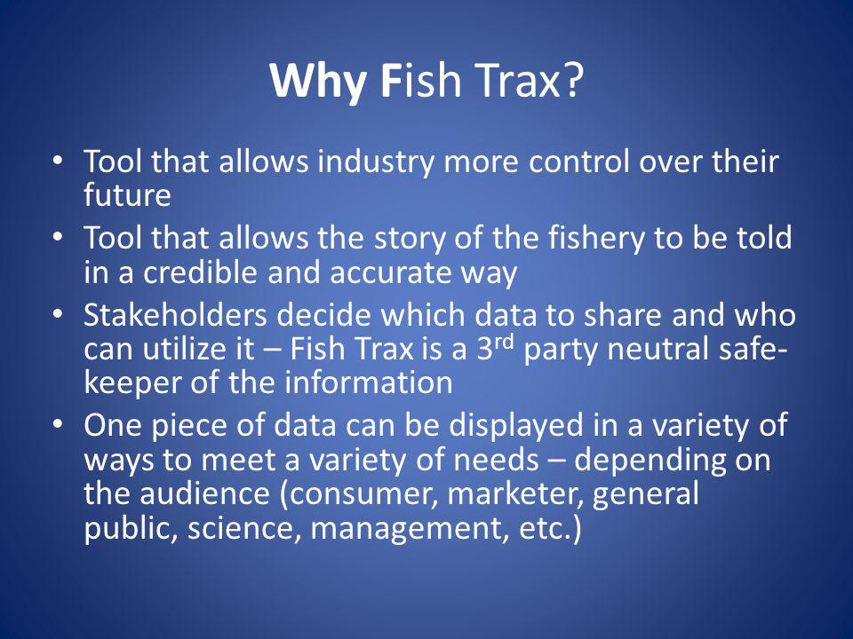 Why Fish Trax.
