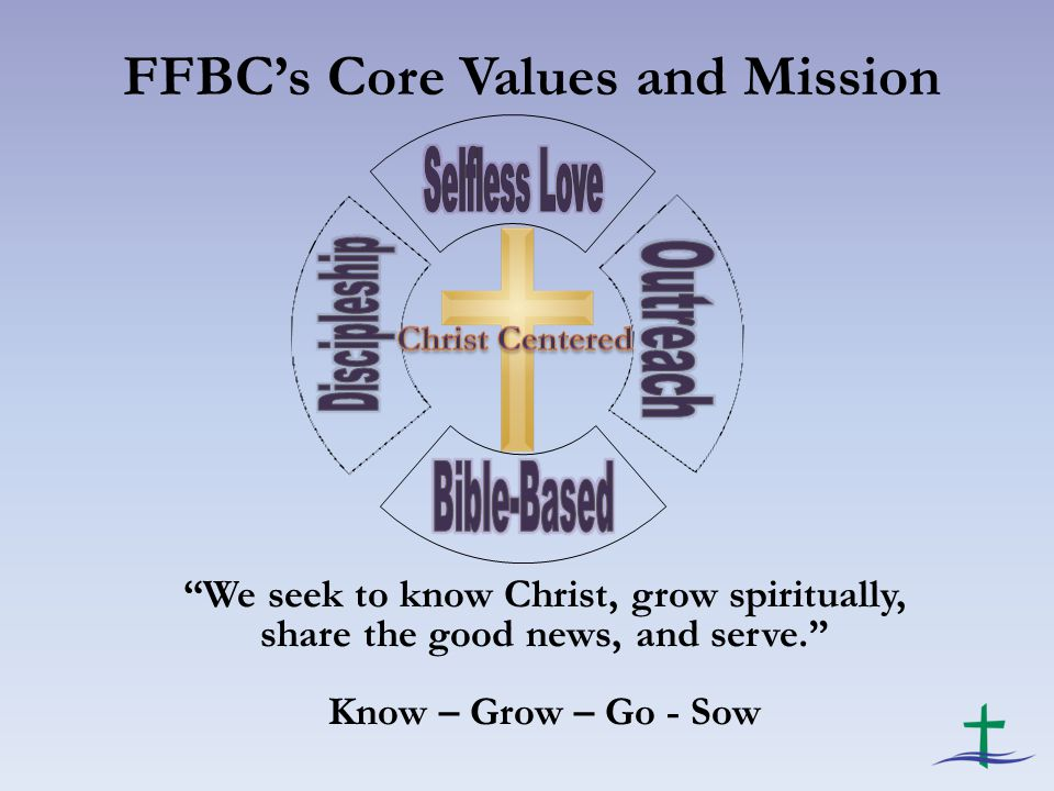 FFBC's Core Values and Mission We seek to know Christ, grow spiritually, share the good news, and serve. Know – Grow – Go - Sow