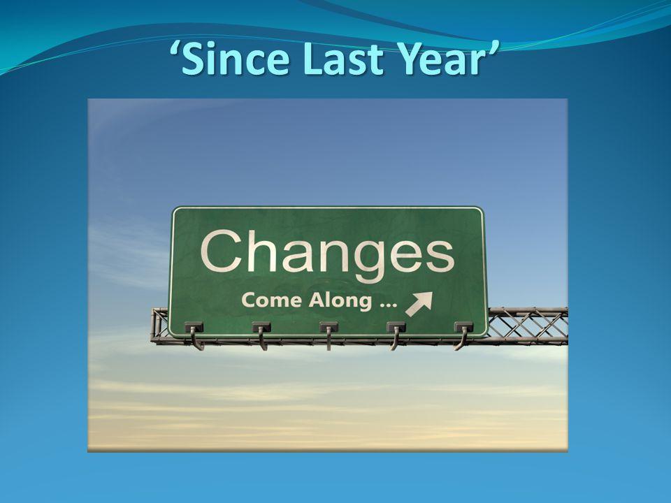 'Since Last Year'