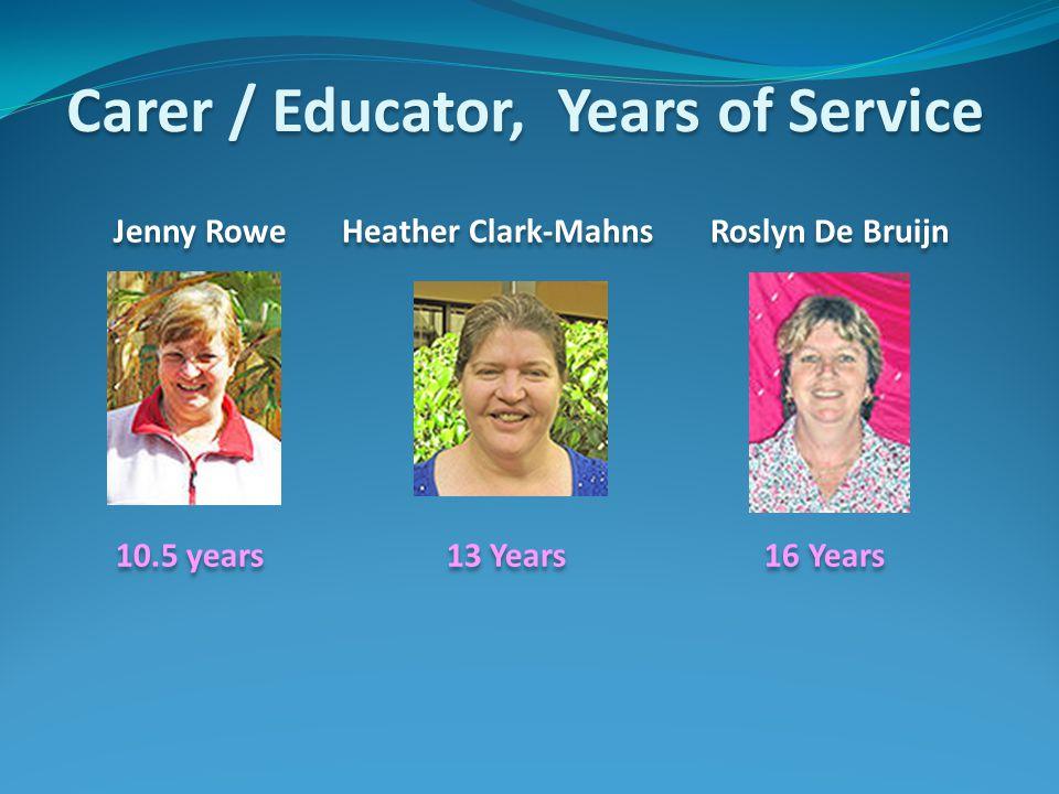 Carer / Educator, Years of Service Jenny Rowe Heather Clark-Mahns Roslyn De Bruijn 10.5 years 13 Years 16 Years Jenny Rowe Heather Clark-Mahns Roslyn De Bruijn 10.5 years 13 Years 16 Years