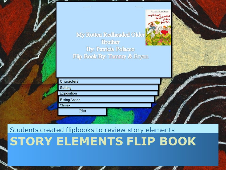 Students created flipbooks to review story elements STORY ELEMENTS FLIP BOOK