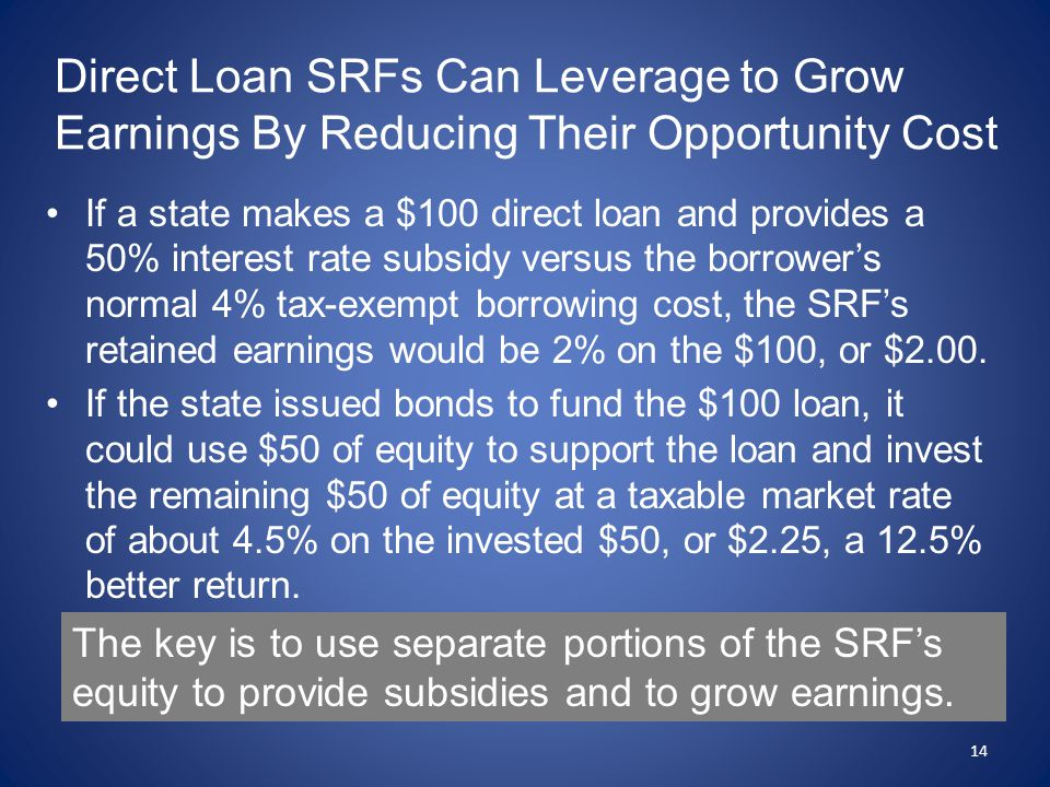 Direct Loan SRFs Can Leverage to Grow Earnings By Reducing Their Opportunity Cost If a state makes a $100 direct loan and provides a 50% interest rate