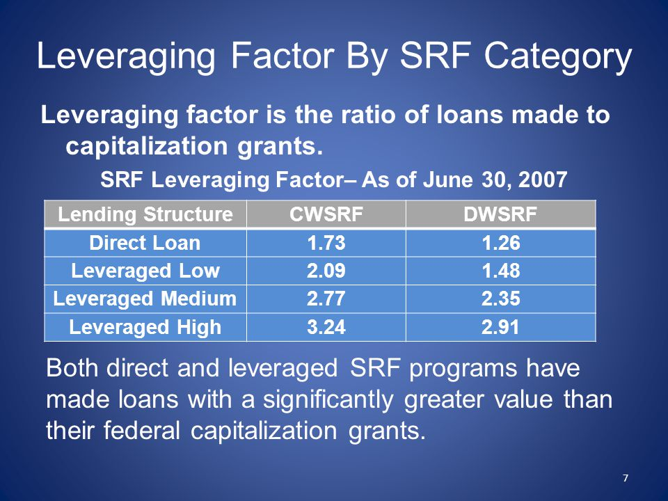 Key Attributes Of SRF Structures In both direct loan and leveraged SRFs, the subsidy is provided by using or forgoing earnings that could otherwise have been earned on program equity and retained to grow program equity.