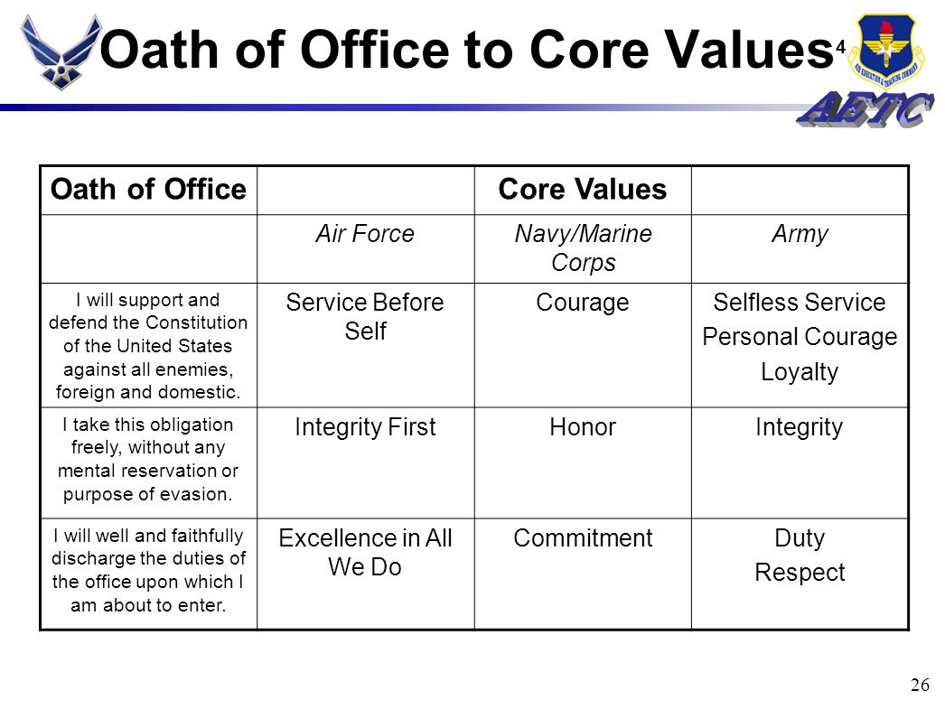 26 Oath of Office to Core Values 4 Oath of OfficeCore Values Air ForceNavy/Marine Corps Army I will support and defend the Constitution of the United States against all enemies, foreign and domestic.