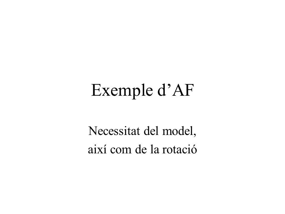 Exemple d'AF Necessitat del model, així com de la rotació