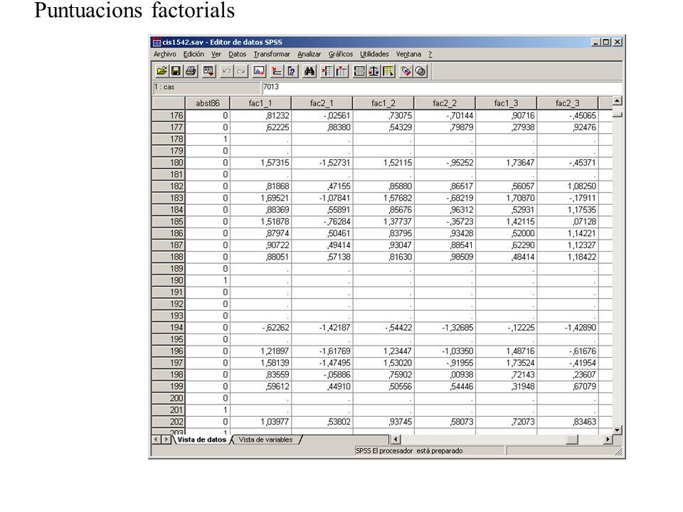 Puntuacions factorials