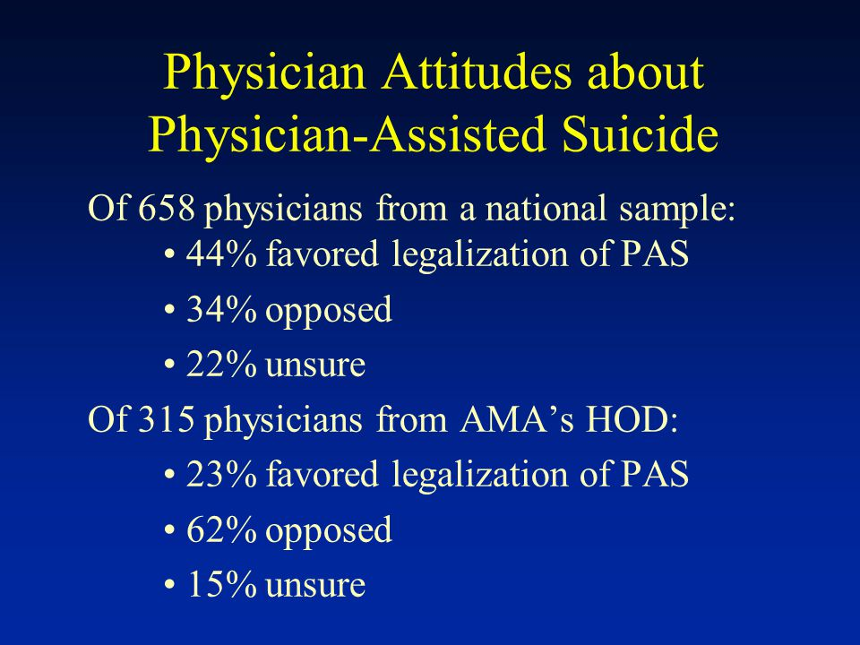 Physician Attitudes about Physician-Assisted Suicide Of 658 physicians from a national sample: 44% favored legalization of PAS 34% opposed 22% unsure Of 315 physicians from AMA's HOD: 23% favored legalization of PAS 62% opposed 15% unsure