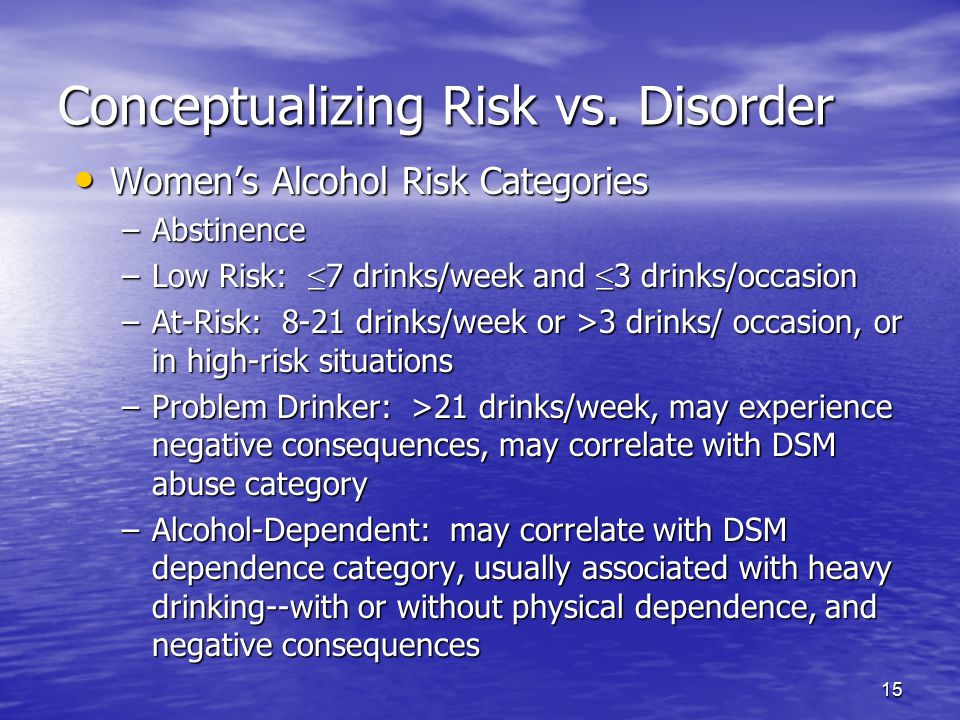 15 Conceptualizing Risk vs. Disorder Women's Alcohol Risk Categories Women's Alcohol Risk Categories –Abstinence –Low Risk: ≤ 7 drinks/week and ≤ 3 dr