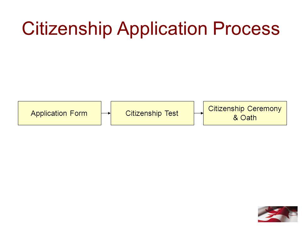 Citizenship Application Process Application FormCitizenship Test Citizenship Ceremony & Oath