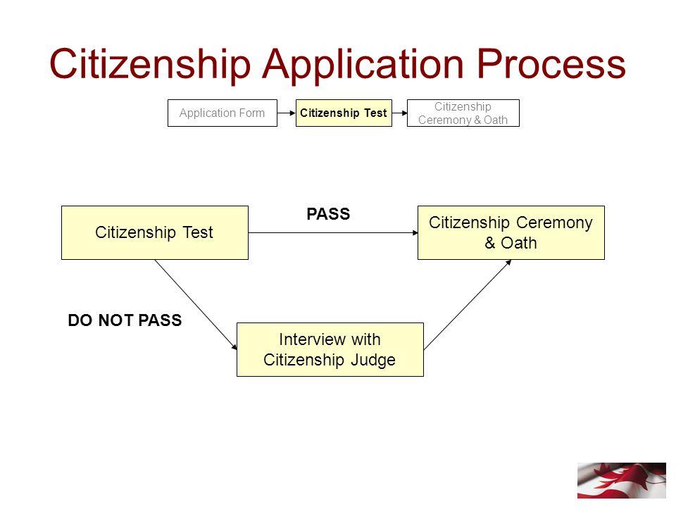 Citizenship Application Process Citizenship Test Citizenship Ceremony & Oath Application FormCitizenship Test Citizenship Ceremony & Oath Interview with Citizenship Judge PASS DO NOT PASS