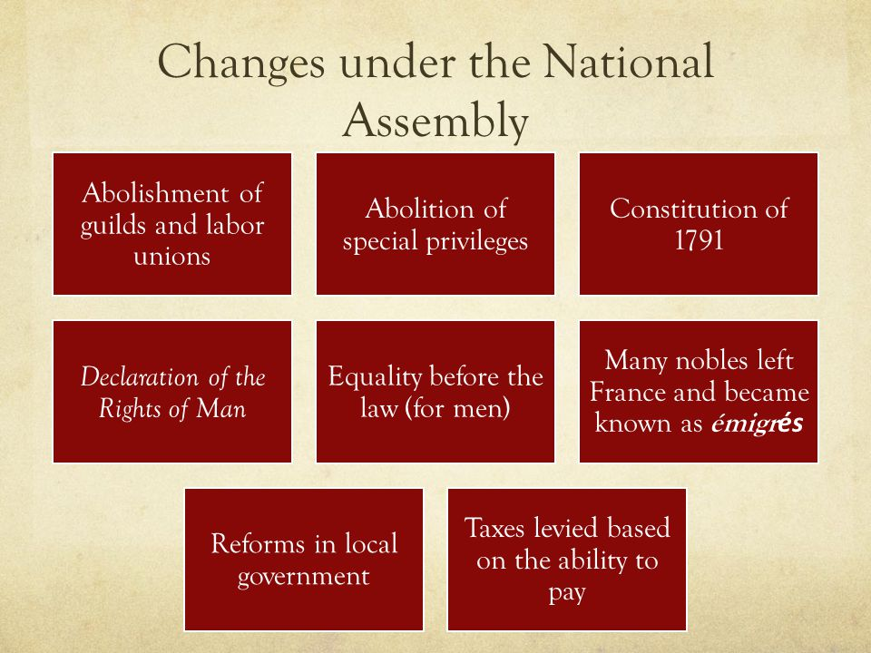Changes under the National Assembly Abolishment of guilds and labor unions Abolition of special privileges Constitution of 1791 Declaration of the Rig