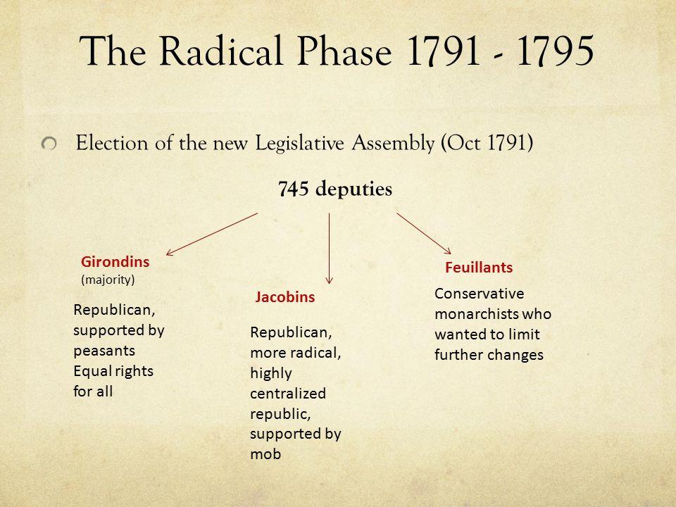 The Radical Phase 1791 - 1795 Election of the new Legislative Assembly (Oct 1791) 745 deputies Girondins (majority) Jacobins Feuillants Republican, su