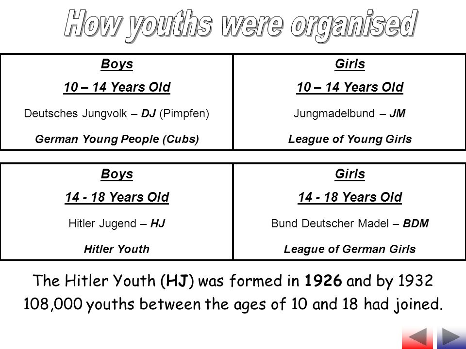 Many young people enjoyed the excitement of the HJ – camping, hiking, weapons training… How did young people within Germany react to the HJ.