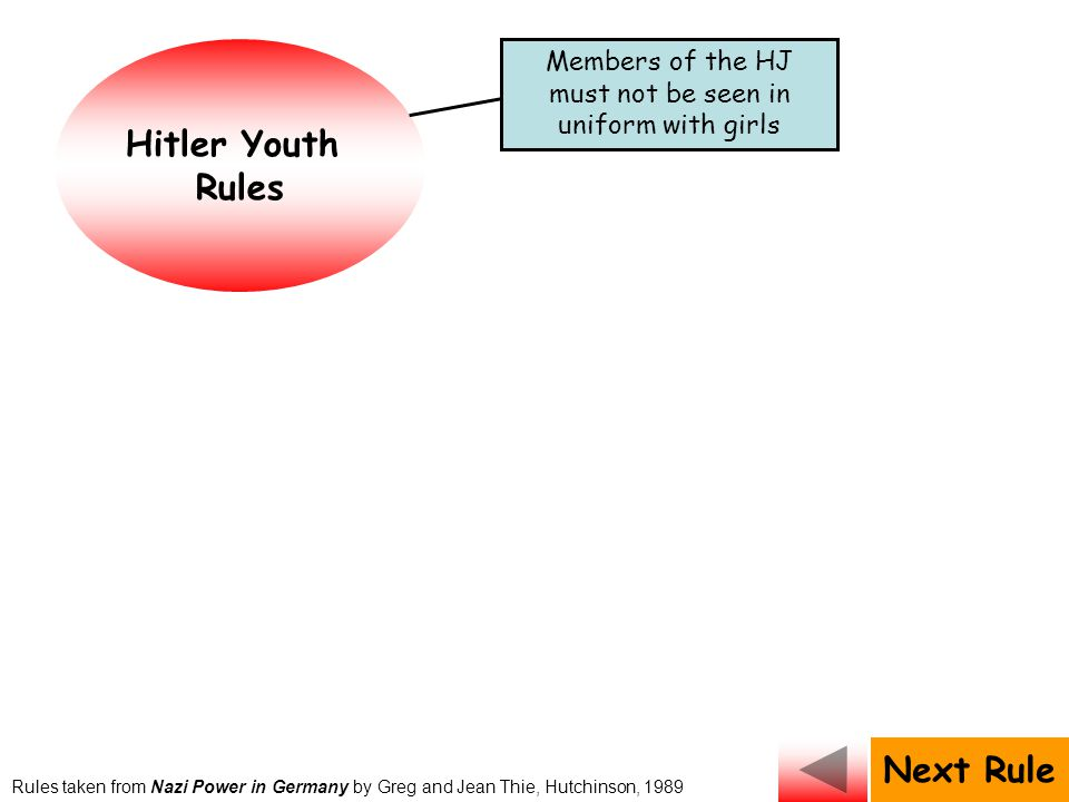 Hitler Youth Rules Members of the HJ must not be seen in uniform with girls Members of the HJ must not buy things at Jewish shops Rules taken from Nazi Power in Germany by Greg and Jean Thie, Hutchinson, 1989 Next Rule
