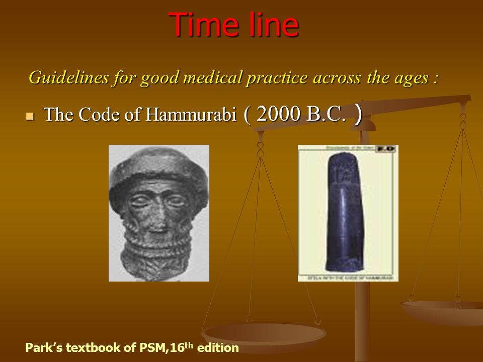 Time line Guidelines for good medical practice across the ages : The Code of Hammurabi ( 2000 B.C. ) Park's textbook of PSM,16 th edition