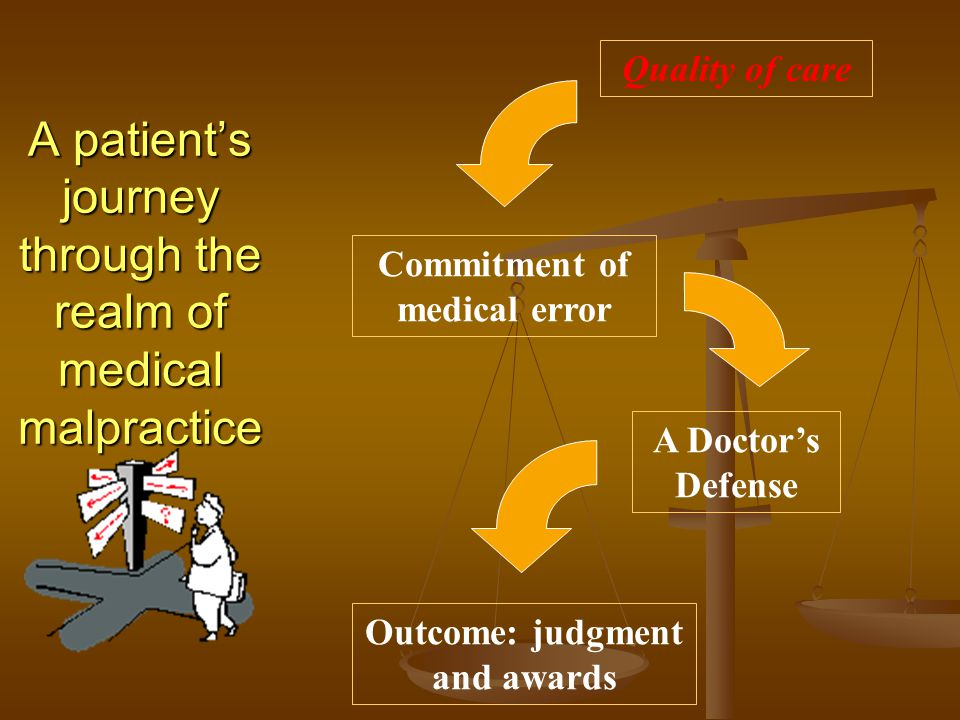 A patient's journey through the realm of medical malpractice Quality of care Commitment of medical error A Doctor's Defense Outcome: judgment and awar