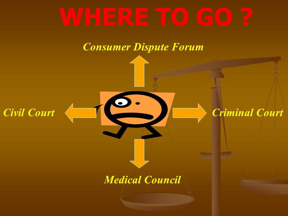 Consumer Dispute Forum Medical Council Civil CourtCriminal Court WHERE TO GO ?