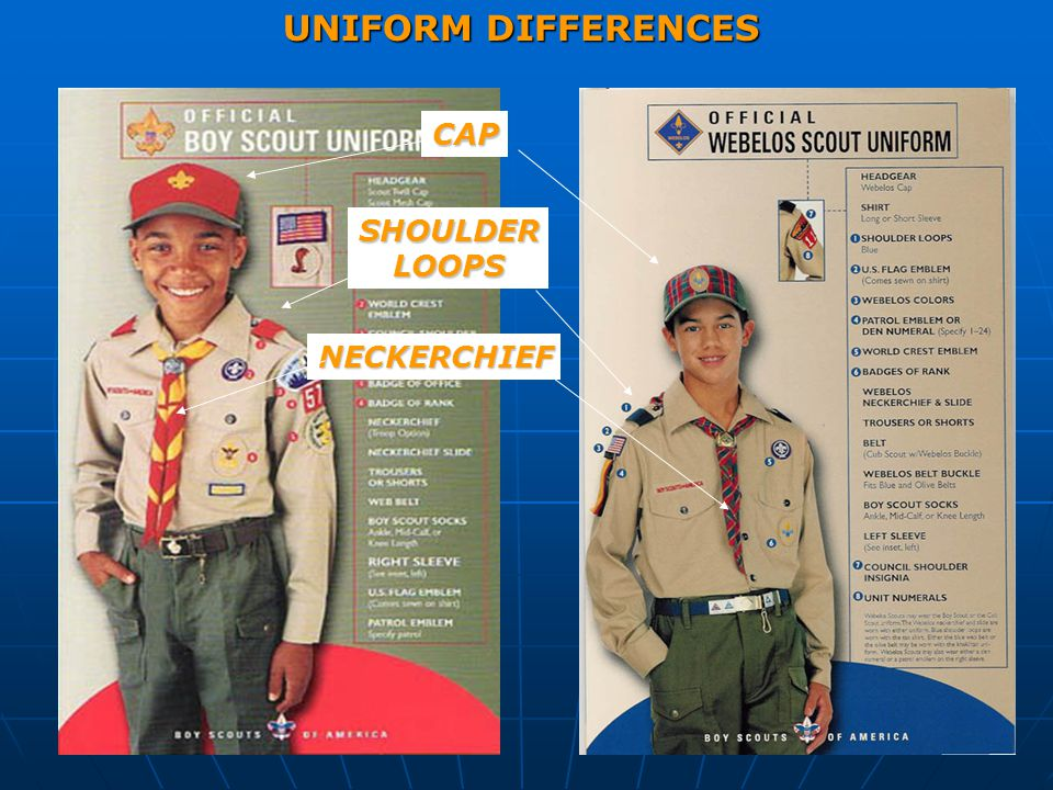 CAP SHOULDERLOOPS NECKERCHIEF UNIFORM DIFFERENCES
