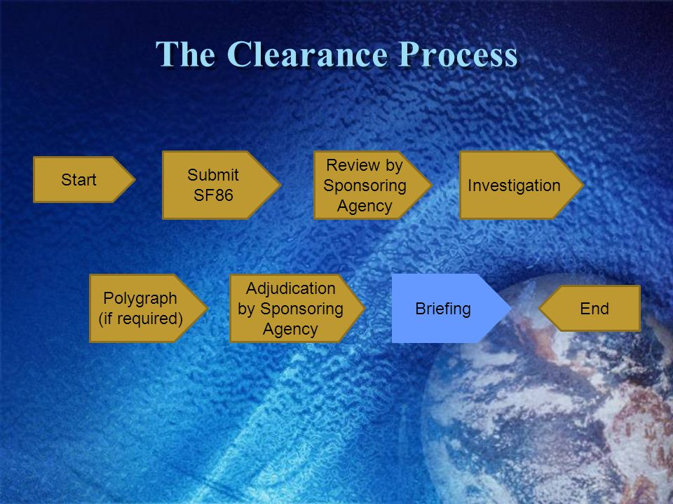 The Clearance Process Start End Submit SF86 Review by Sponsoring Agency Investigation Polygraph (if required) Briefing Adjudication by Sponsoring Agen
