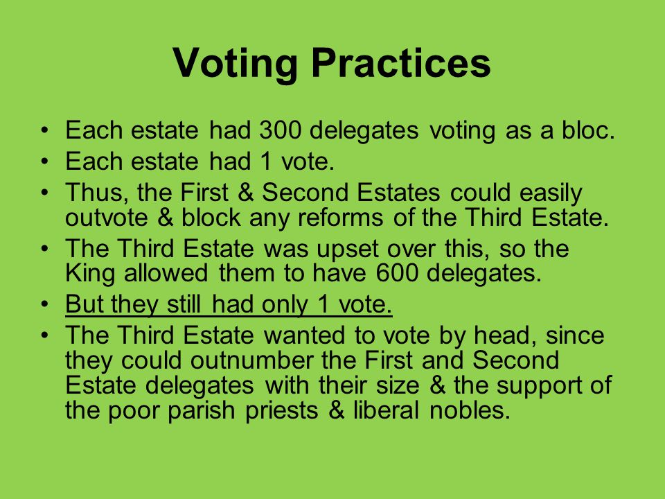 Voting Practices Each estate had 300 delegates voting as a bloc. Each estate had 1 vote. Thus, the First & Second Estates could easily outvote & block