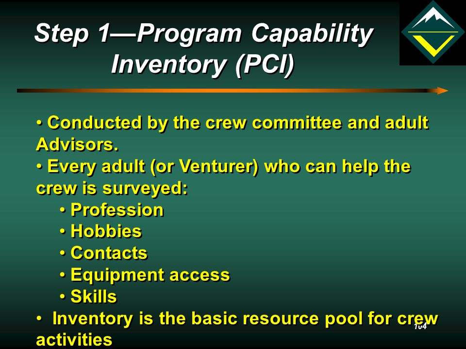 103 Crew's Program Planning Process Program Capability Inventory (PCI) Venturing Activity Interest Survey (VAI) Brainstorm Match Venturing activity interests with resources Fill in the gaps Schedule the activities Select Venturing chairpersons and adult consultants Follow-up is vital.