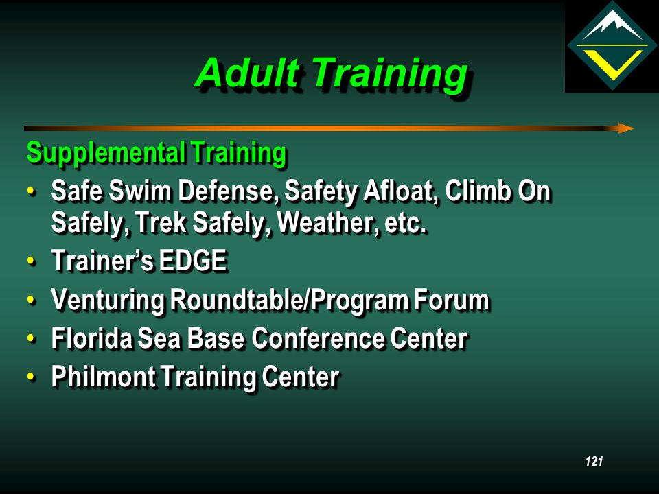 Mandatory Training Mandatory Training is coming. Currently being piloted thru 2011.